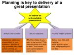 planning is key to delivery of a great presentation