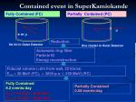 contained event in superkamiokande