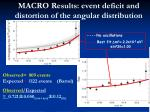 macro results event deficit and distortion of the angular distribution