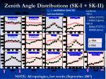 zenith angle distributions sk i sk ii