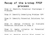 recap of the 6 step fpsp process