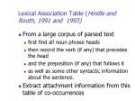 lexical association table hindle and rooth 1991 and 1993