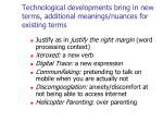 technological developments bring in new terms additional meanings nuances for existing terms