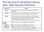 the process of extracting training data data sparsity reduction