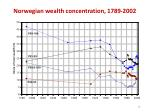 norwegian wealth concentration 1789 2002