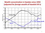wealth concentration in sweden since 1950 adjusted for foreign wealth of swedish hh s