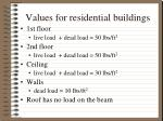 values for residential buildings