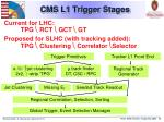 cms l1 trigger stages