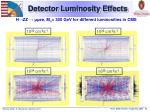 detector luminosity effects