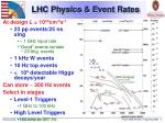 lhc physics event rates