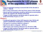 requirements for lhc phases of the upgrades 2010 2020