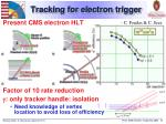 tracking for electron trigger