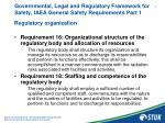 governmental legal and regulatory framework for safety iaea general safety requirements part 1
