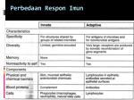 perbedaan respon imun1