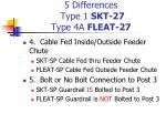 5 differences type 1 skt 27 type 4a fleat 27