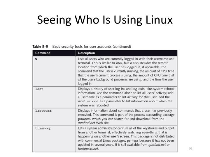 Seeing Who Is Using Linux