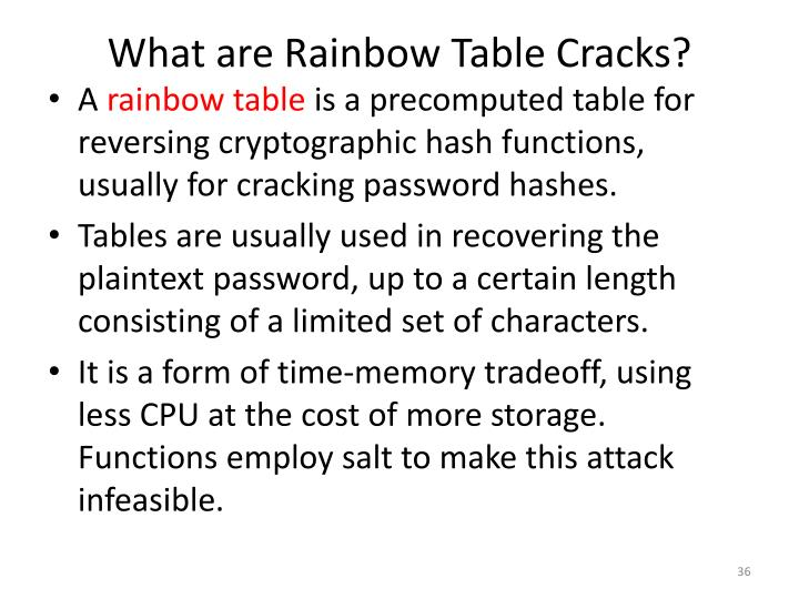 What are Rainbow Table Cracks?