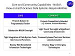 core and community capabilities nasa s view on earth science data systems responsibilities