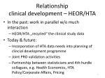 relationship clinical development heor hta
