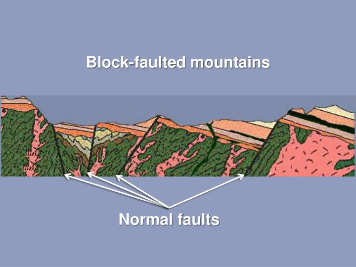 Block-faulted mountains