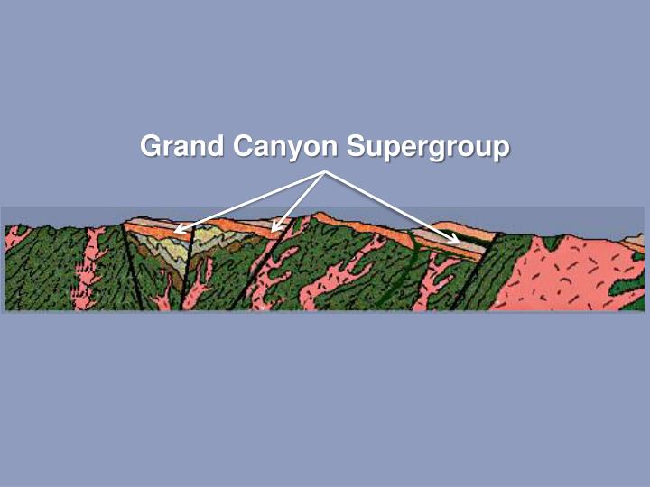 Grand Canyon Supergroup