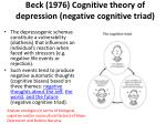 beck 1976 cognitive theory of depression negative cognitive triad4