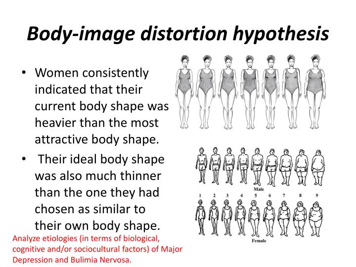 Body-image distortion hypothesis