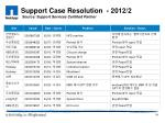 support case resolution 2012 2 source support services certified partner