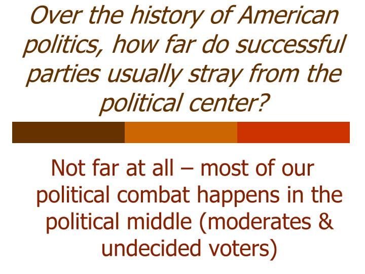 Over the history of American politics, how far do successful parties usually stray from the political center?