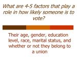 what are 4 5 factors that play a role in how likely someone is to vote