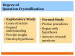degree of question crystallization