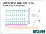 inclusions i4 dispersed power p roducing resources