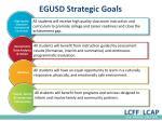 egusd strategic goals