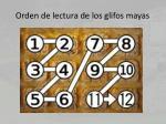 orden de lectura de los glifos mayas