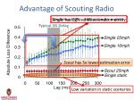 advantage of scouting r adio1