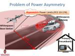 problem of power asymmetry