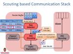 scouting based communication stack1