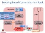 scouting based communication stack2
