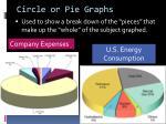 circle or pie graphs