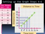 setting up the graph steps 4 6