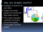 why are graphs useful
