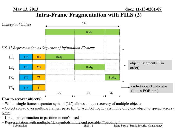 Intra-Frame Fragmentation with