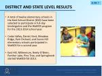 district and state level results