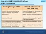 how wakids ts gold differs from other assessments