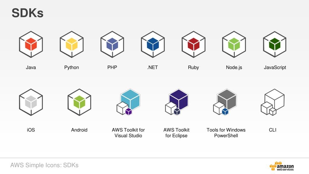 PPT - AWS Simple Icons v2 2 by Classmethod, Inc  (unofficial