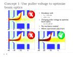 concept 1 use puller voltage to optimize beam optics