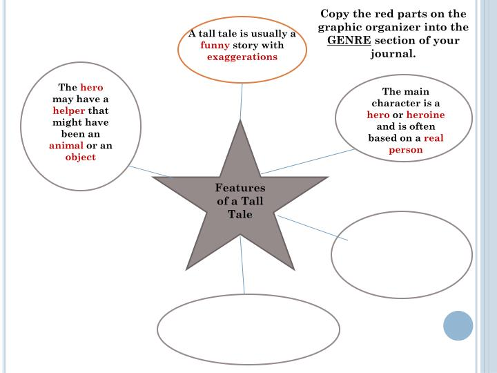 Copy the red parts on the graphic organizer into the