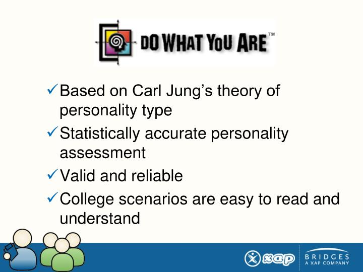 Based on Carl Jung's theory of personality type