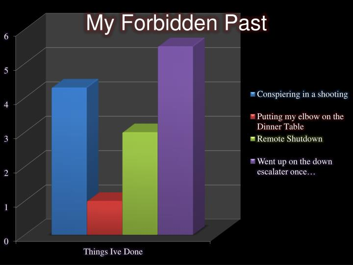 My Forbidden Past