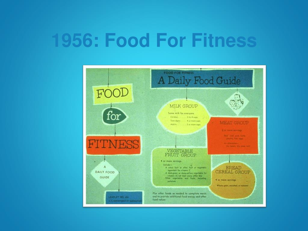 PPT - MyPlate PowerPoint Presentation, free download - ID ...